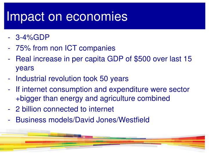 Impact on economies