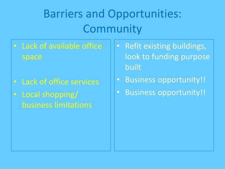 Barriers and Opportunities: Community