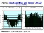 nitrate fractional bias and error cmaq note scale 0 200