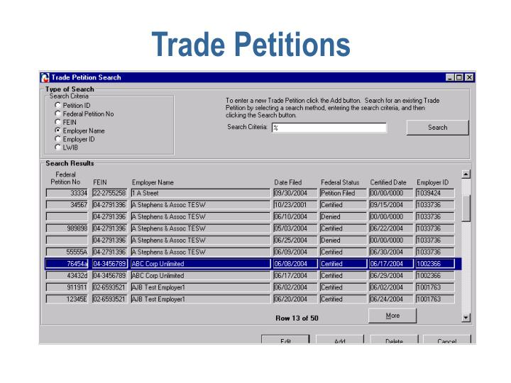 Trade Petitions