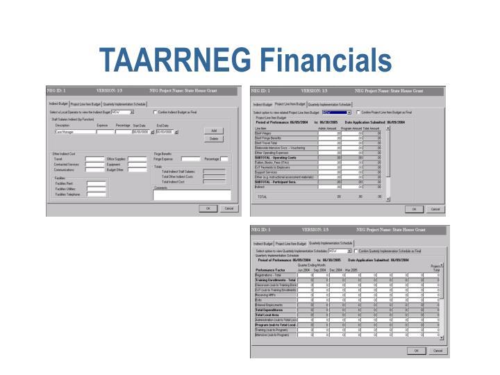 TAARRNEG Financials