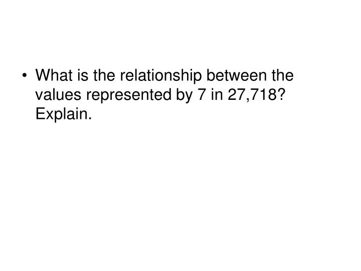 What is the relationship between the values represented by 7 in 27,718? Explain.
