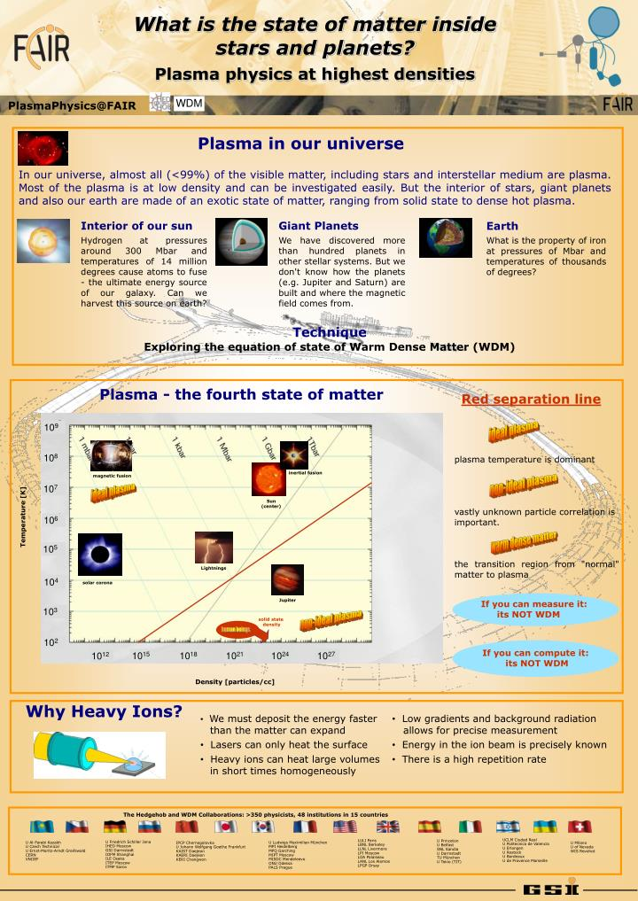 What is the state of matter inside stars and planets plasma physics at highest densities