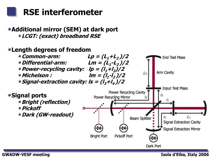 RSE interferometer