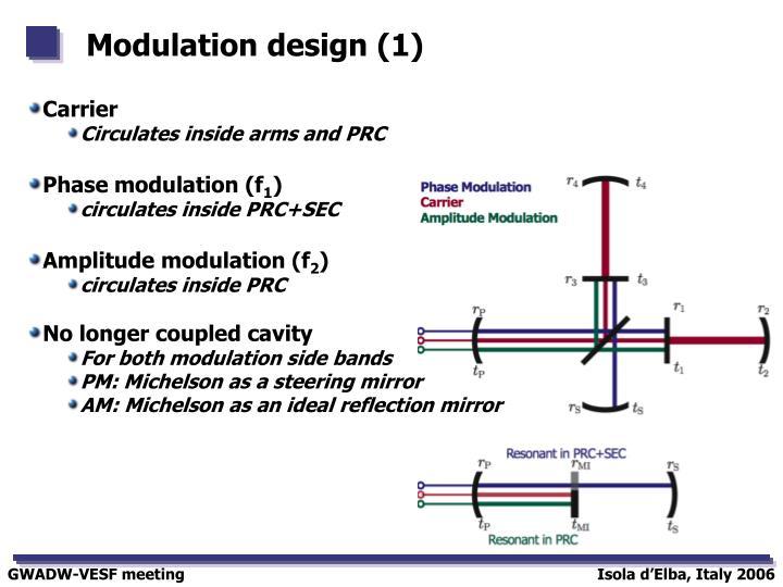 Modulation design (1)