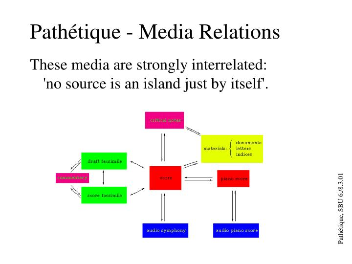 Pathétique - Media Relations