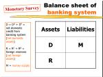 balance sheet of banking system