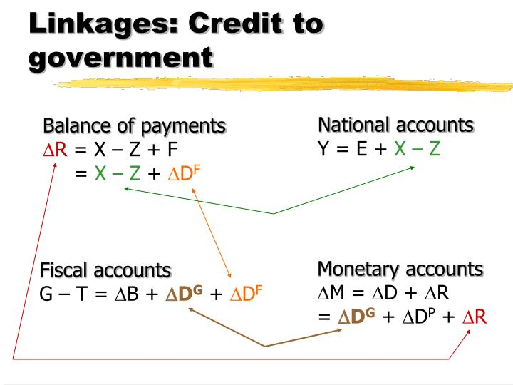 Linkages: Credit to government