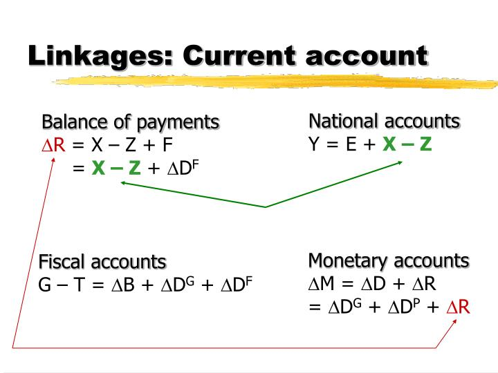 Linkages: Current account