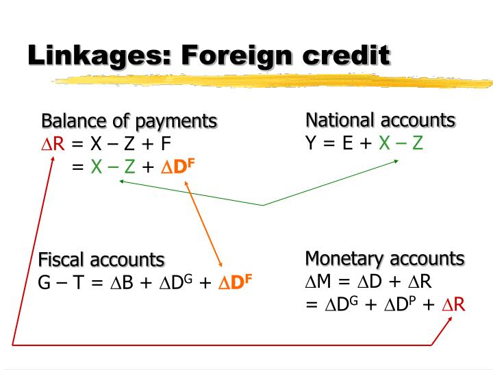 Linkages: Foreign credit