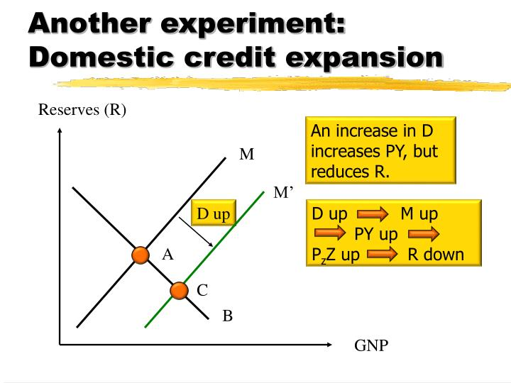 Another experiment: Domestic credit expansion