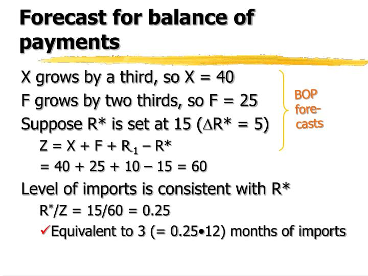 Forecast for balance of payments