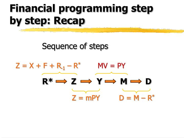 Financial programming step by step: Recap