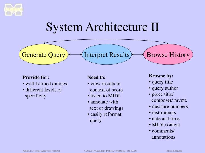 System Architecture II