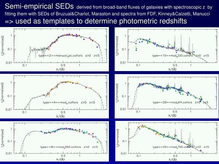 Semi-empirical SEDs