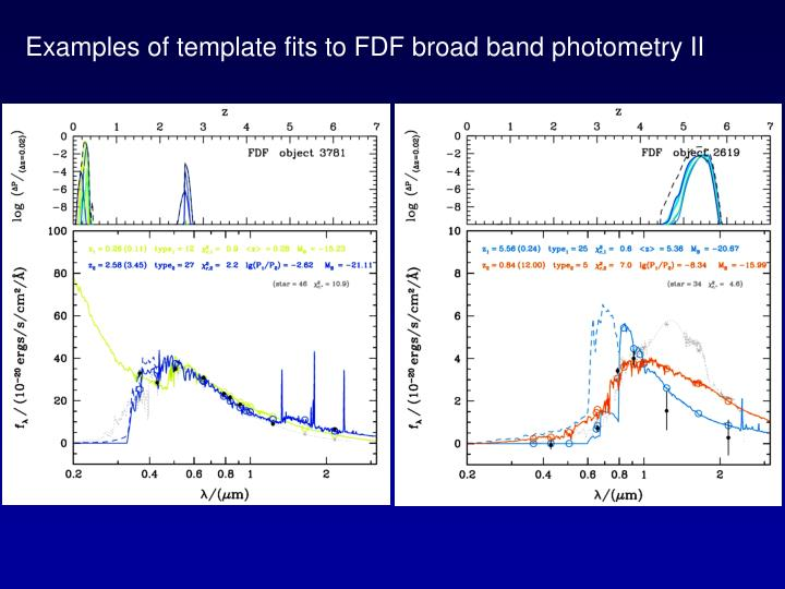 Examples of template fits to FDF broad band photometry II