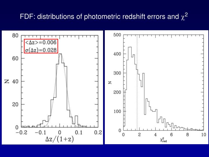 FDF: distributions of photometric redshift errors and