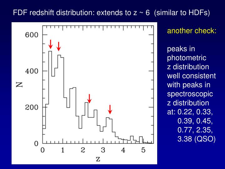 FDF redshift distribution: extends to z ~ 6  (similar to HDFs)