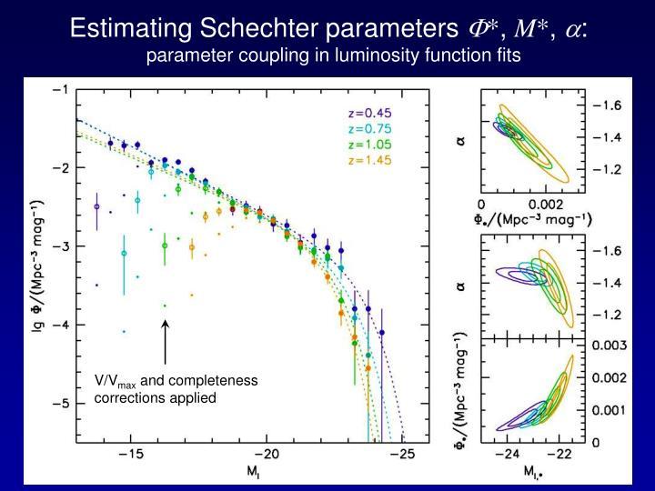 Estimating Schechter parameters