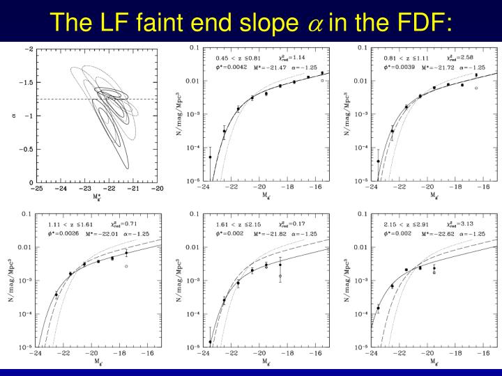 The LF faint end slope
