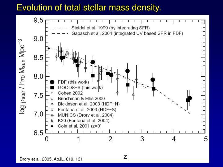 Evolution of total stellar mass density.