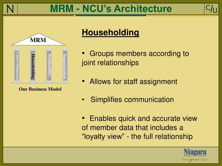 MRM - NCU's Architecture