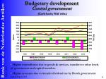 budgetary development central government cash basis naf mln