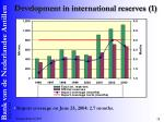 development in international reserves 1