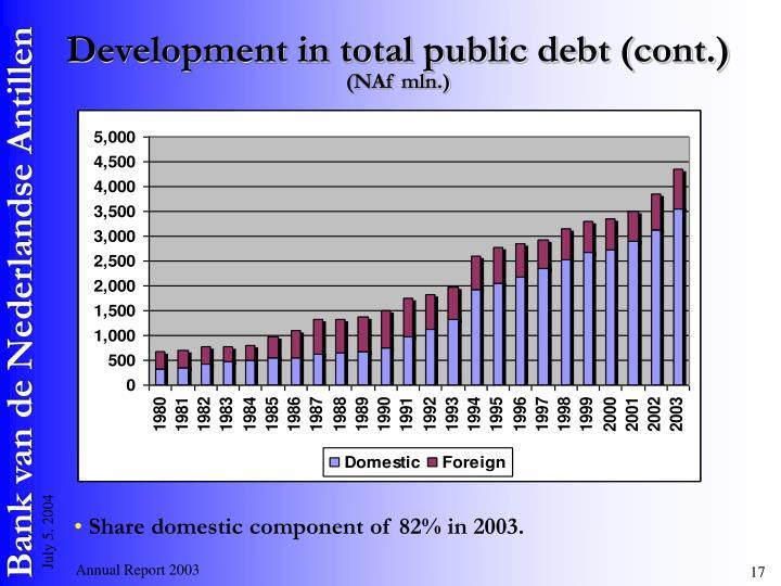 Development in total public debt (cont.)