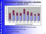 government bonds maturity schedule as per june 30 2004
