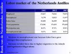 labor market of the netherlands antilles