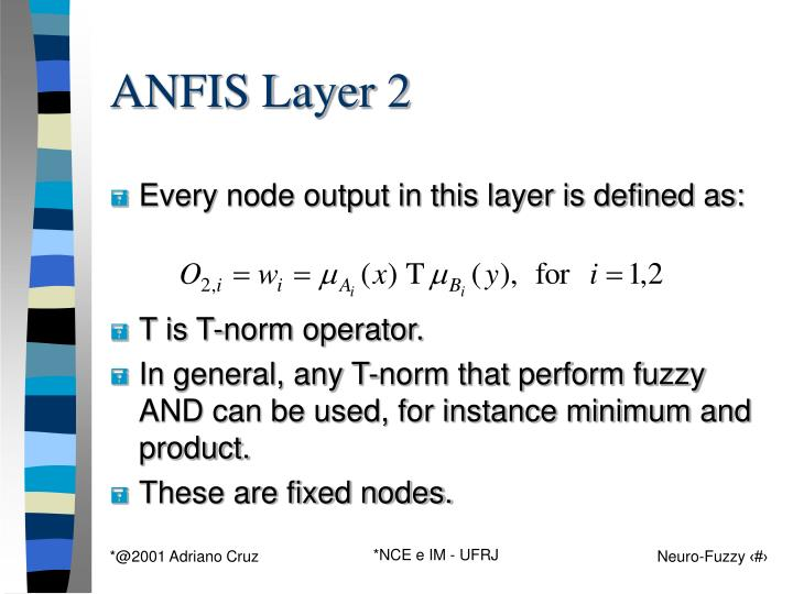 ANFIS Layer 2