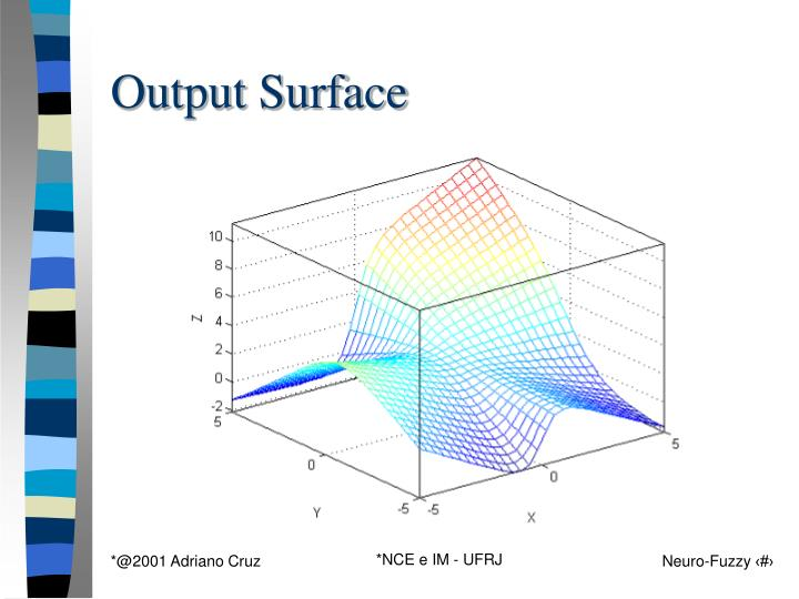 Output Surface