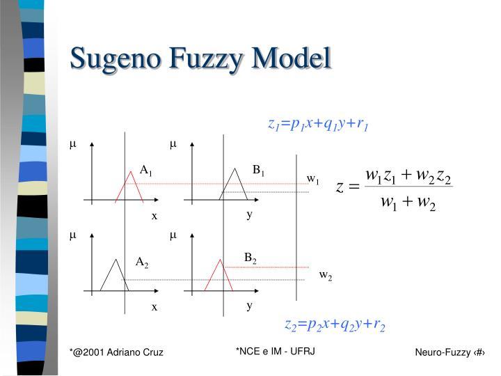Sugeno Fuzzy Model