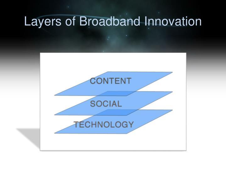 Layers of Broadband Innovation