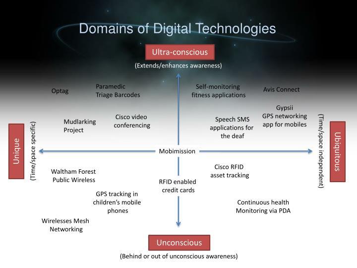 Domains of Digital Technologies