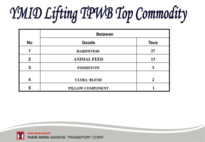 YMID Lifting TPWB Top Commodity
