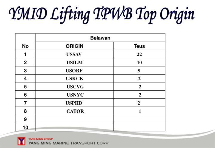 YMID Lifting TPWB Top Origin