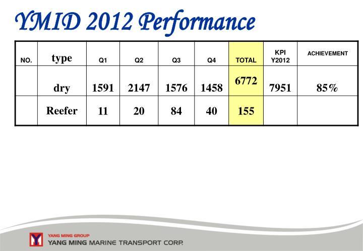 YMID 2012 Performance
