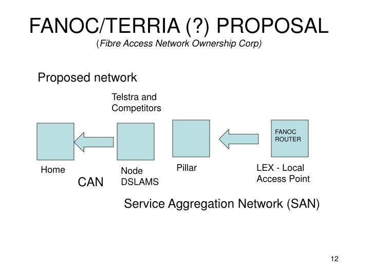 FANOC/TERRIA (?) PROPOSAL