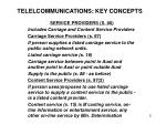 telelcommunications key concepts1