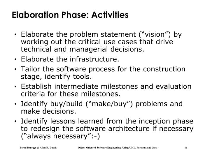 Elaboration Phase: Activities