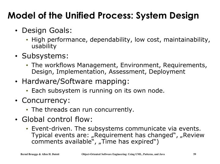 Model of the Unified Process: System Design