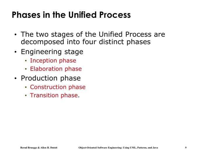 Phases in the Unified Process