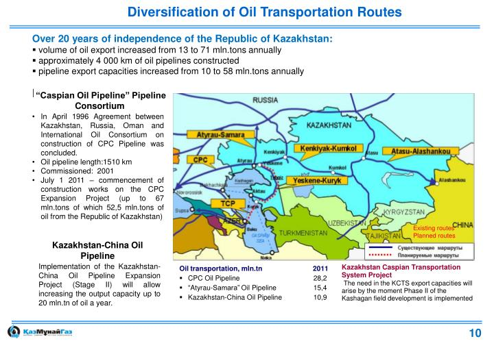 Diversification of Oil Transportation Routes
