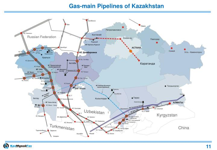 Gas-main Pipelines of Kazakhstan