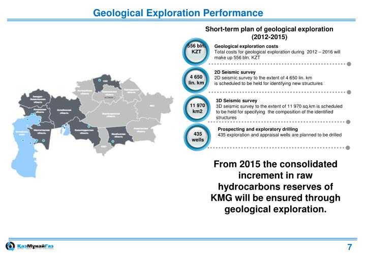 Geological Exploration Performance