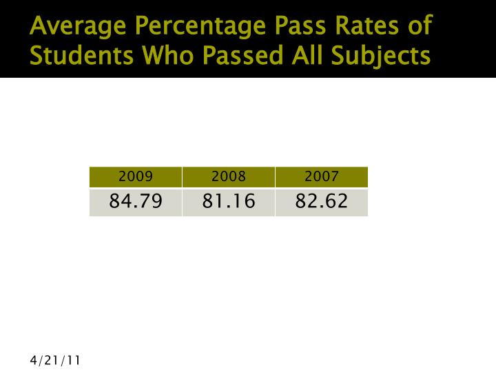 Average Percentage Pass Rates of Students Who Passed All Subjects