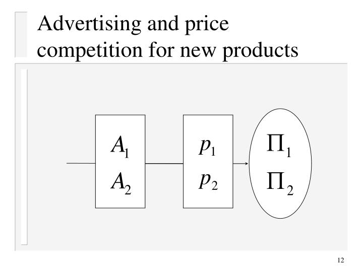 Advertising and price competition for new products