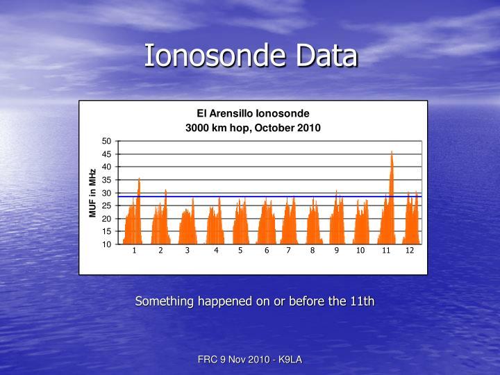 Ionosonde Data